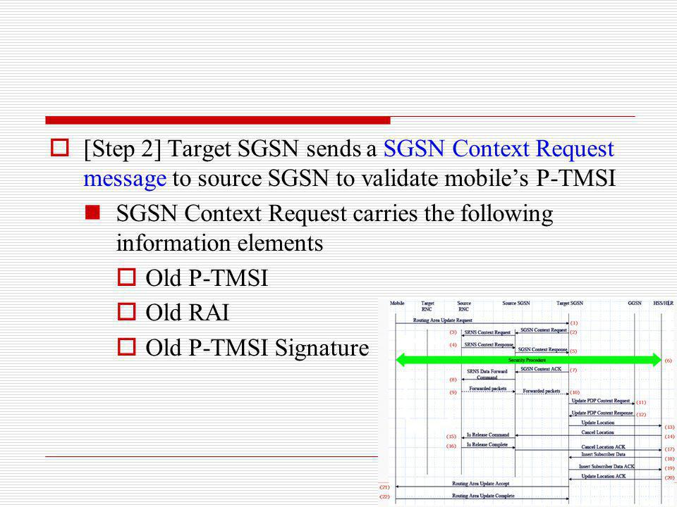 [Step 2] Target SGSN sends a SGSN Context Request message to source SGSN to validate mobile's P-TMSI